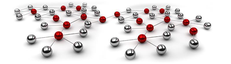 B2B Uygulamaları - Bayi Yönetim Sistemi